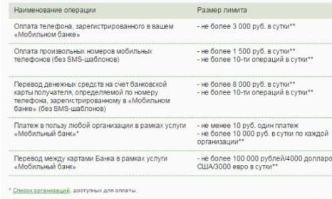Оплата операторов Мегафон и МТС через СМС