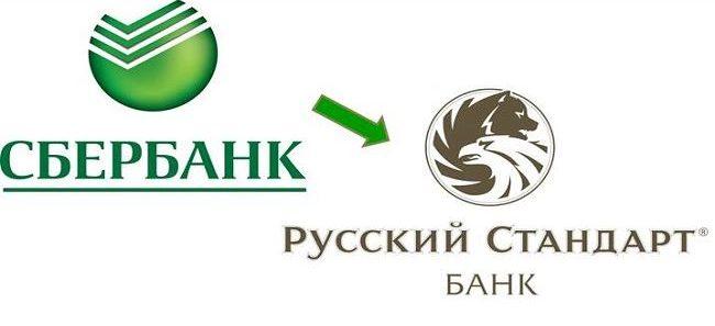 Как оплатить кредит Русский Стандарт